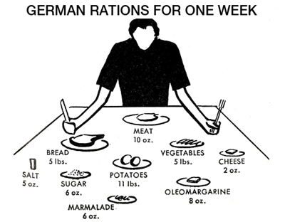 Food and Diet of POWs in Stalag Luft III