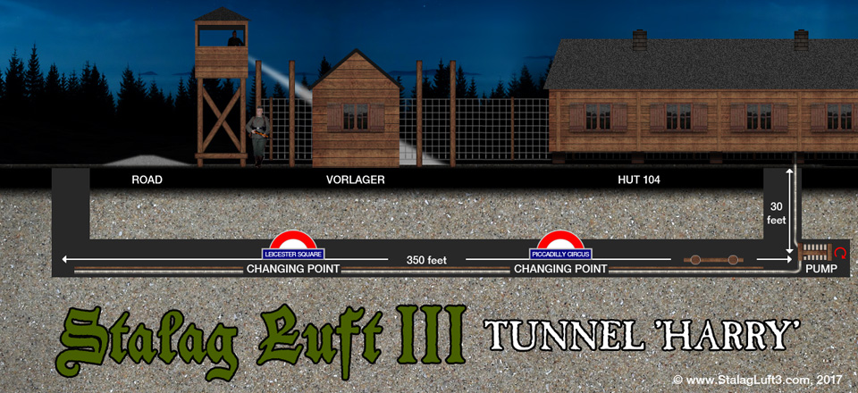 Diagram of Tunnel Harry in Stalag Luft