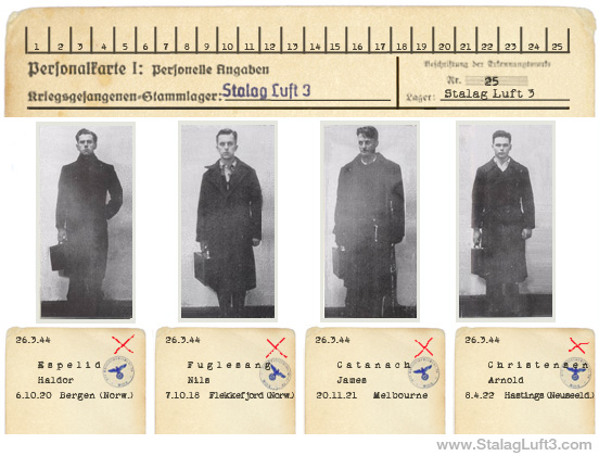 Gestapo Files of the POWs who Escaped from Stalag Luft III